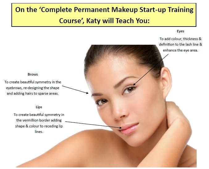 Permanent Makeup Training Academy Permanent Makeup Training with Top ...